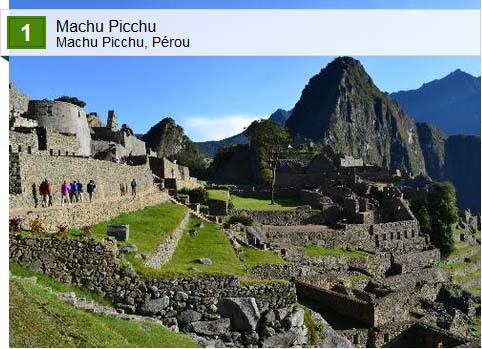 Crédit photos: Machu Picchu - Trip Advisor