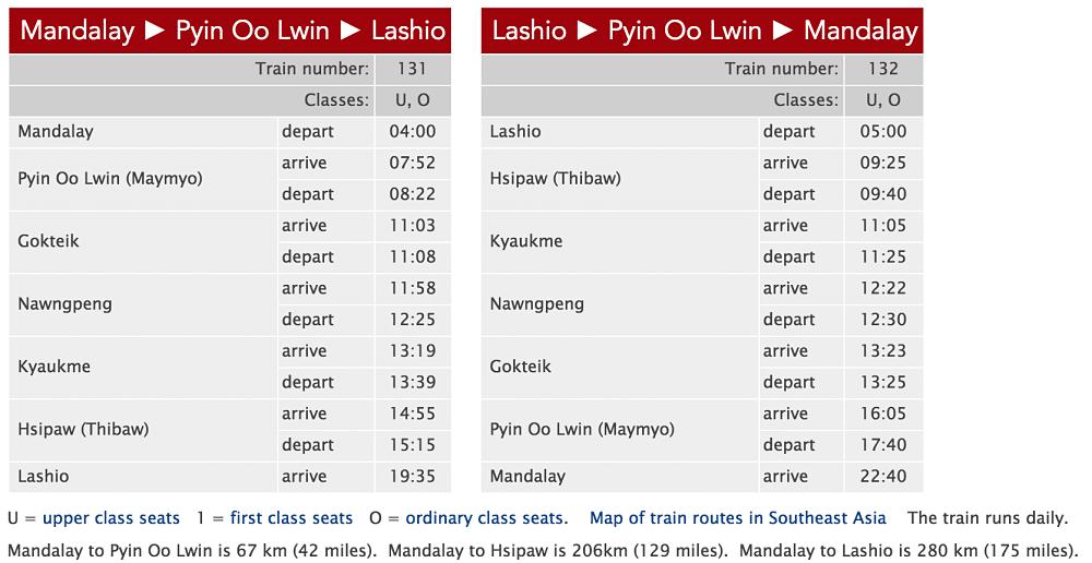 Horaires de train