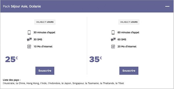 Pass Monde SFR